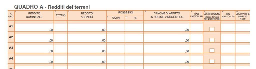 Quadro A Redditi dei terreni 1024x278 - Tasse sui Terreni di Proprietà: quali redditi si devono dichiarare
