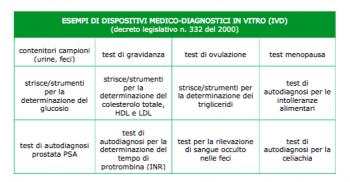 Detrazione Materasso Ortopedico 2019.Dispositivi Medici Detraibili Apparecchiature Come Spese Sanitarie