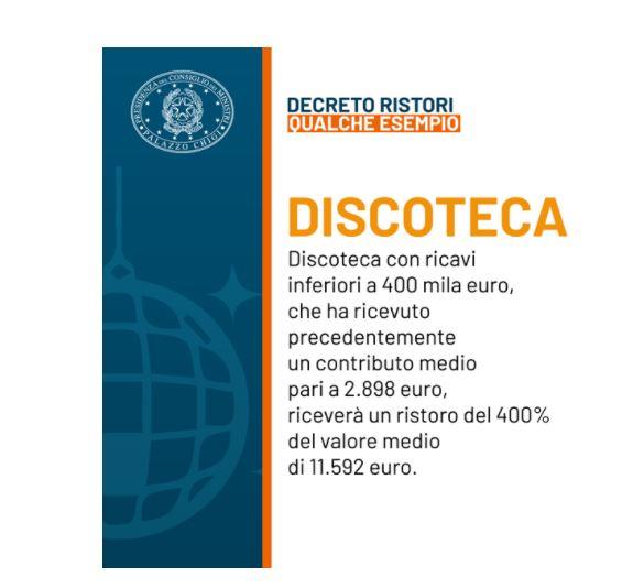 disco - Esempio Calcolo Ristori con File per società e partite Iva