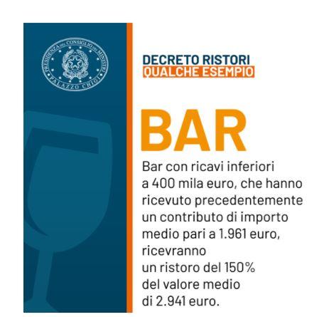 esempio bar - Esempio Calcolo Ristori con File per società e partite Iva