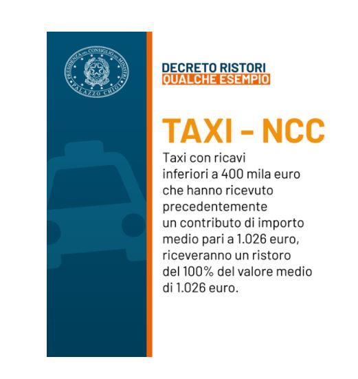 taxi ncc - Esempio Calcolo Ristori con File per società e partite Iva